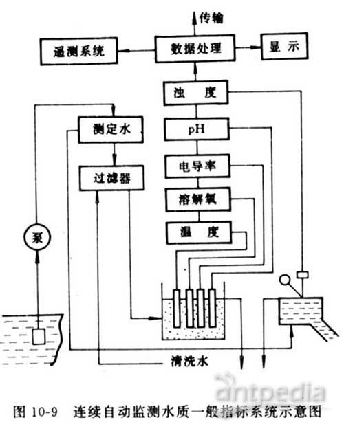 单道扫描光谱仪    管式石墨炉原子