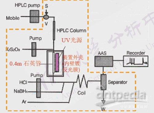 砷元素原子结构示意图