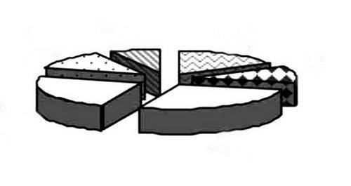 砷元素结构示意图