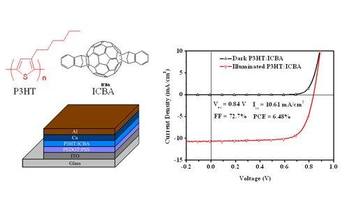 icba�biˮZ�.h�^��_太阳能电池的短路电压