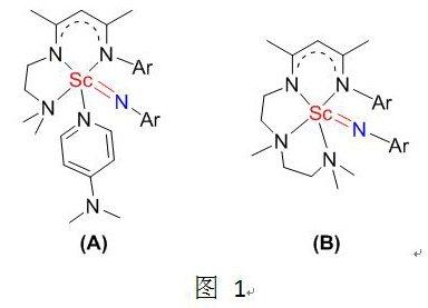 上海有机所稀土金属和主族元素氮双键的形成研究获进展