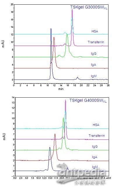东曹鼎力支持第13期蛋白质分离纯化技术专题研讨班