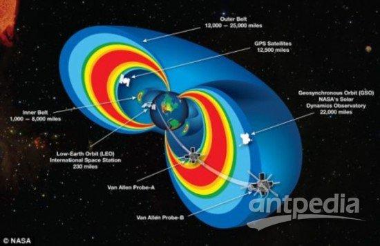 地球结构剖面图动画