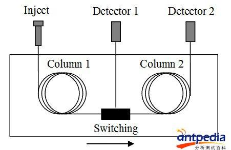 多维立体结构示意图