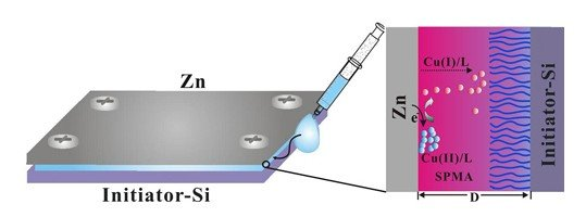 """在""""三明治""""结构之间产生和扩散实现微量单体溶液的"""