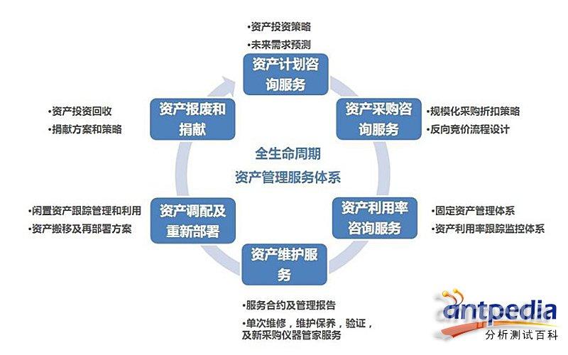 2013居民金融资产结构