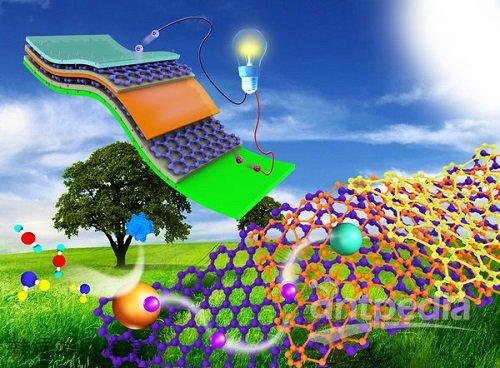 转换_过程工程所二维碳材料在光转换领域的应用研究取得进展