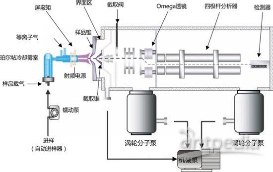 看谱镜的原理_看谱镜光谱仪价格 看谱镜光谱仪厂家 公司 看谱镜光谱仪批发