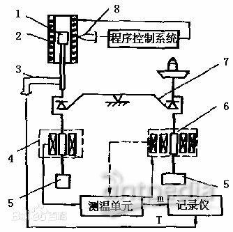 电路 电路图 电子 工程图 平面图 原理图 334_333