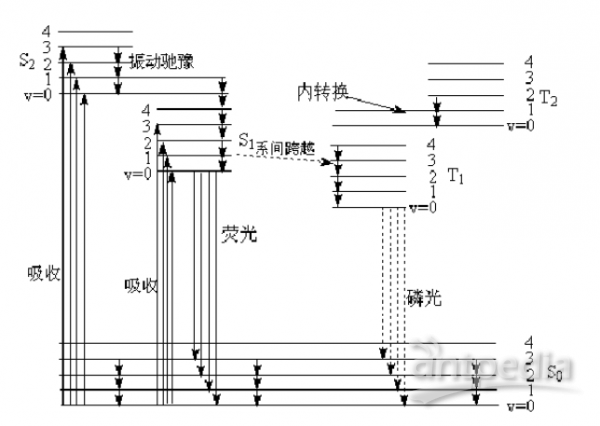 电路 电路图 电子 工程图 平面图 原理图 644_457