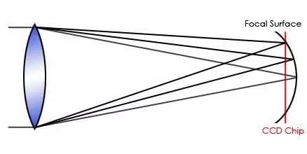 拉曼的原理_拉曼光谱仪的工作原理