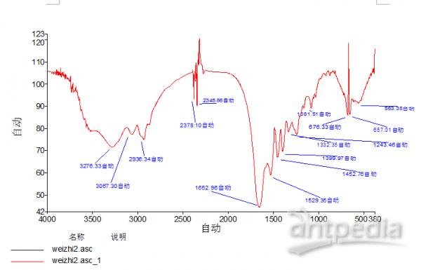 苯甲酸,聚乙烯的红外光谱分析