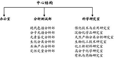 偏钒酸根的链状结构图