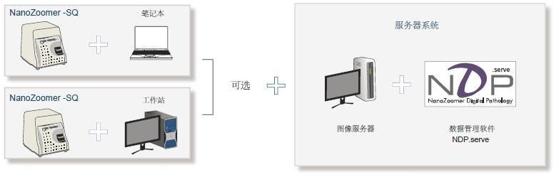 系统配置.jpg