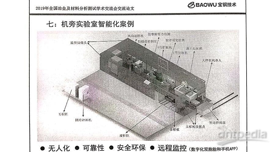 6.实验室智能化.jpg