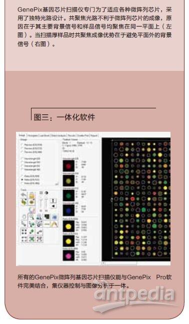 基因芯片扫描仪
