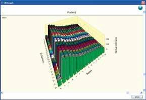 SpectraMaxM5/M5e多功能读板机