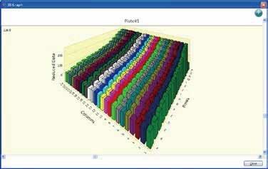 F3/F5 滤光片型多功能读板机