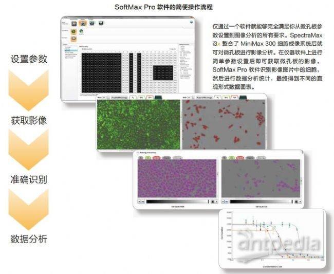 细胞成像系统