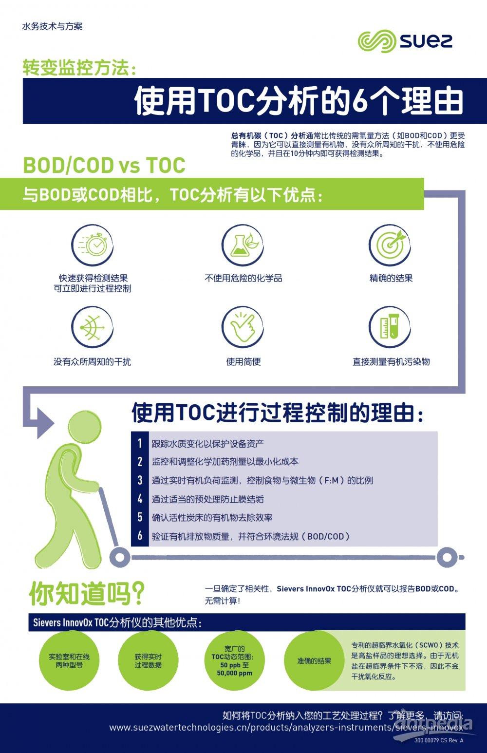 300 00079 CS - Fact Sheet - 6 Reasons for TOC_001.jpg
