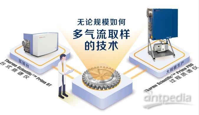 赛默飞世尔科技Prima系列质谱仪.JPG