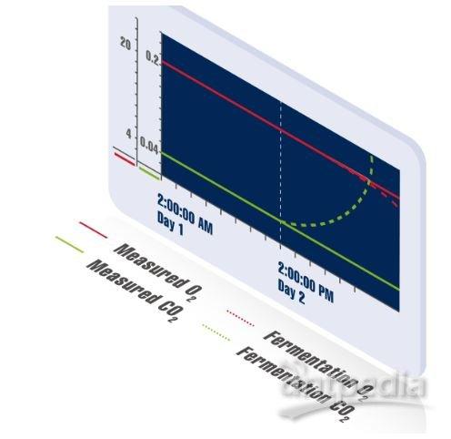 Prima系列过程质谱仪-生物工艺优化.JPG