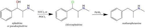 图3 Emde法甲基苯丙胺合成路线图。2-苯基-3-甲基环氮丙啶和氯麻黄碱都是Emde法合成方法的特征指标物.