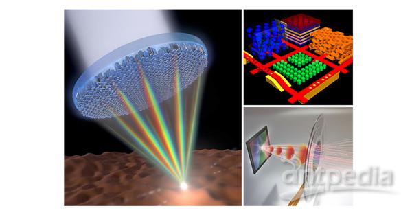 超透镜聚焦及平面微纳结构器件在光子芯片中的应用.png