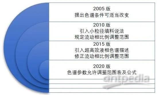 yaodianjisuanqi-ht-cn-2.jpg