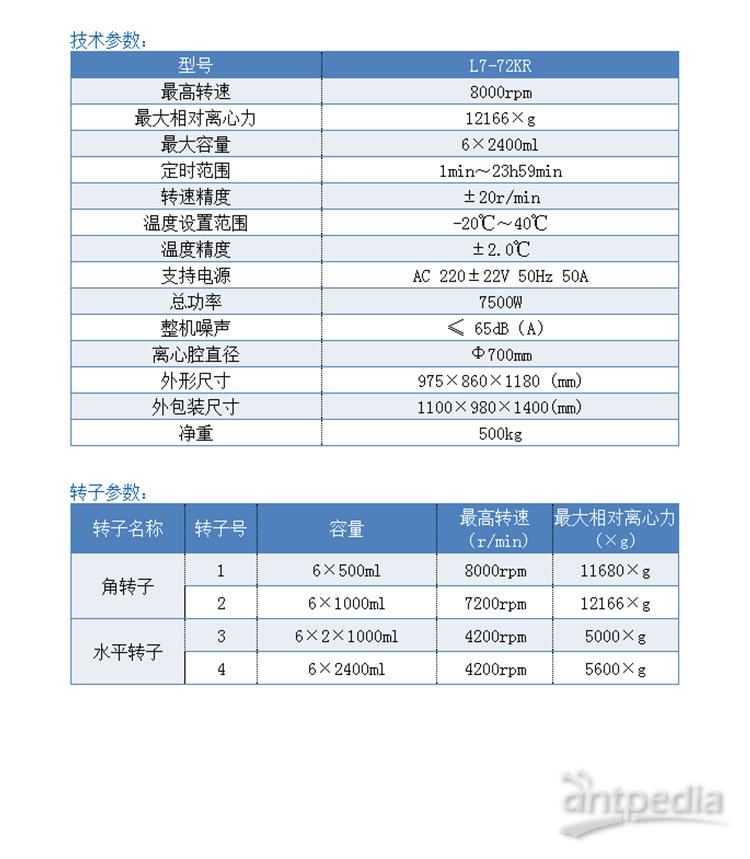 L7-72KR介绍.png