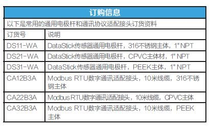 AquaSensors DataStick数字化传感器订货信息.JPG