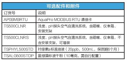 APDSOIL 水中油分析仪订购信息1.JPG