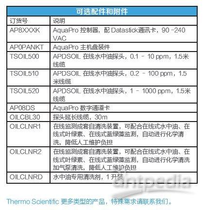 APDSOIL 水中油分析仪订购信息2.JPG