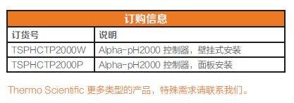 Alpha系列在线水质分析仪订购信息.JPG