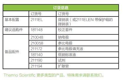 2111EL 微钠表订购信息.JPG