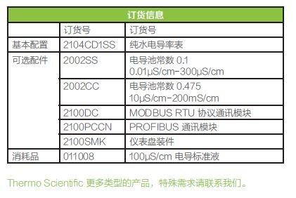 2104CD 在线电导率表订货信息.JPG