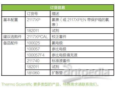 2117XP 氯表订购信息.JPG