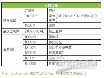 2109XP 氟表订购信息.JPG