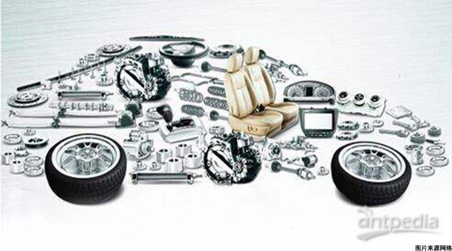 1.汽车行业零件.jpg
