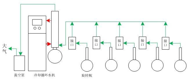 阵列旋转蒸发仪原理图