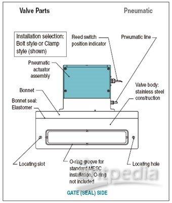 伯东HVA 矩形板阀88200系列部件图
