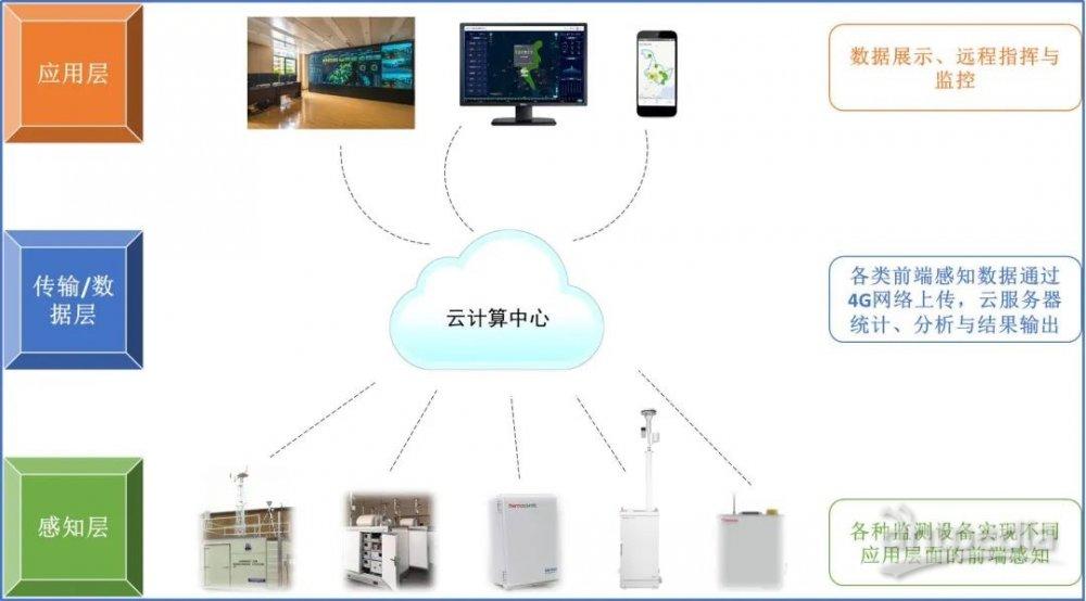 _GM-5000微型空气质量监测仪应用场景.jpeg