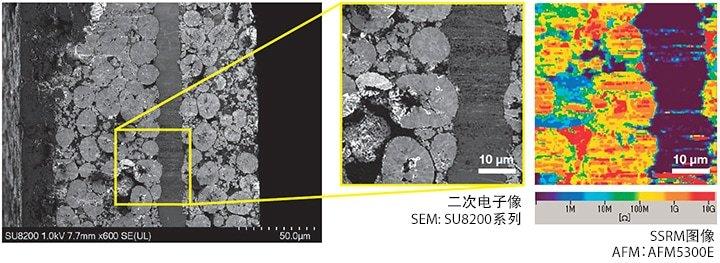 锂离子电池正极材料:二次电子像/SSRM图像
