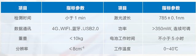 5 RS3000技术参数.png