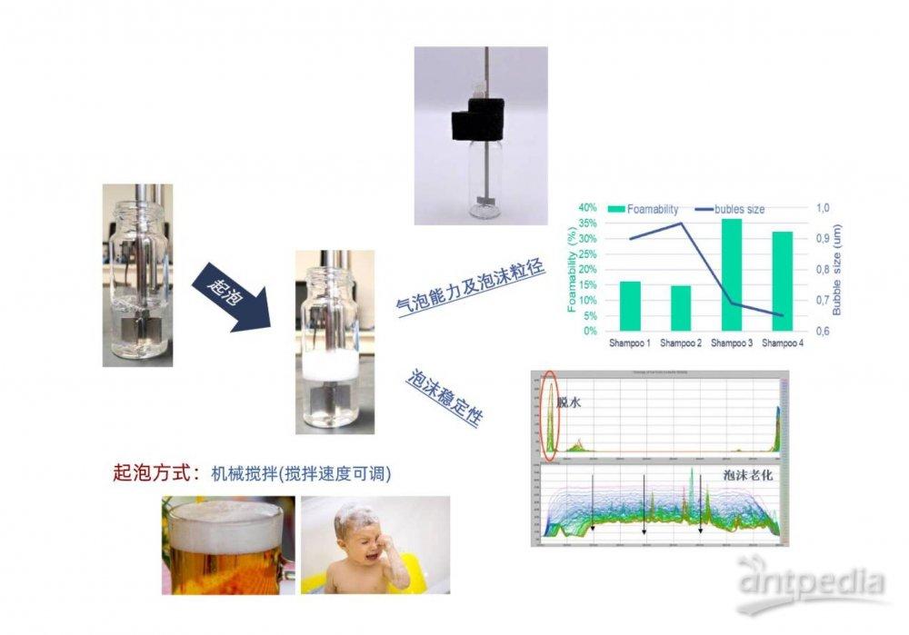 20201218turbiscan附件-pdf (1).jpg