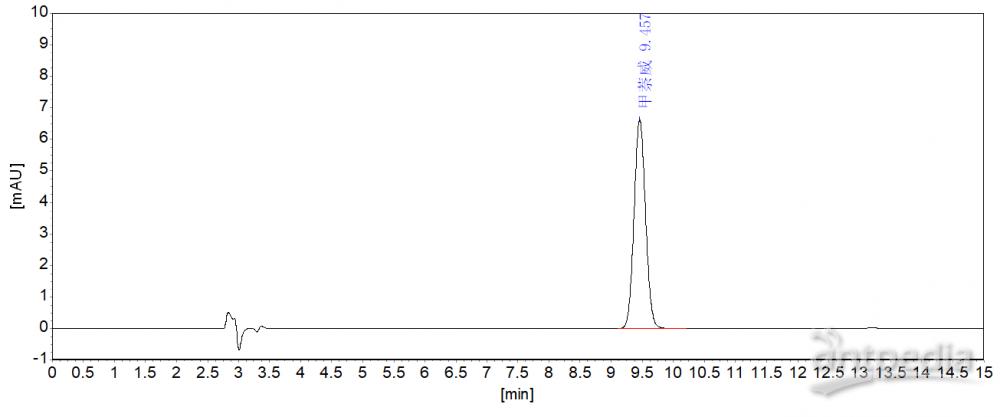 甲萘威5mg典型谱图.png
