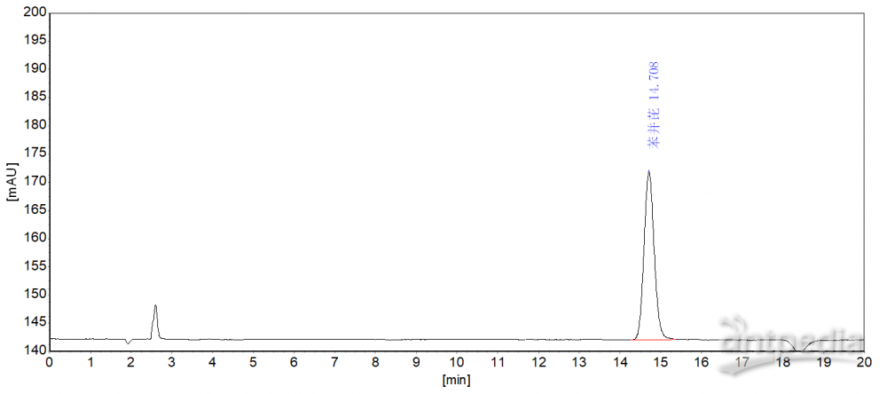 苯并(α)芘典型谱图.png