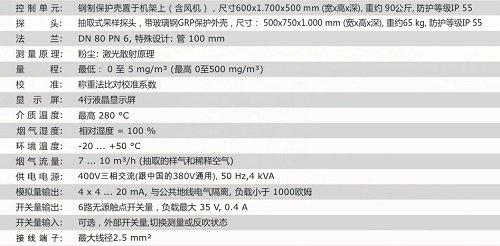 PFM06ED 技术参数-官网.jpg