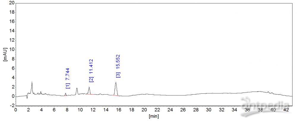 多环芳烃样品谱图.png