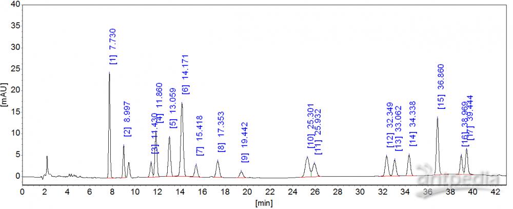 多环芳烃样品加标谱图.png